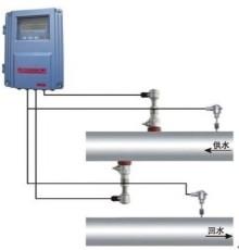 插入式超聲波熱量計