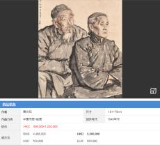 近代著名画家蒋兆和字画价值有多高