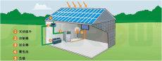 50KW别墅太阳能安装离网系统发电量好效果高