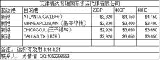河南工厂送货到天津港  装船出运到美国