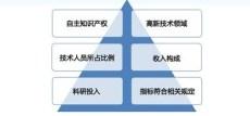 滨州2019年高企申请第一批5月份可以准备啦