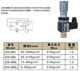 厂家直供东莞巨丰压力继电器JCS02N