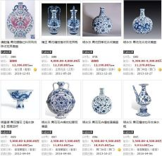 古玩艺术品市场行情出手藏品该如何选择
