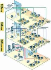 网络工程 澳诺
