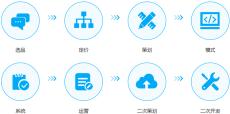 蓝科智能传媒APP开发系统