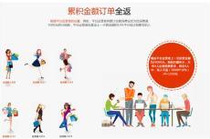 中健易购分销app商城开发