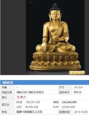 2019年明清铜佛像价格排行
