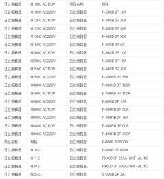 H200C日立電磁接觸器110V