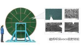 沸石转轮RTO废气处理