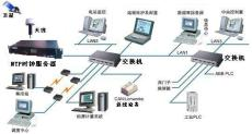HR型NTP校時服務器