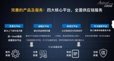 中馳車福打造四大核心平臺讓線下交易