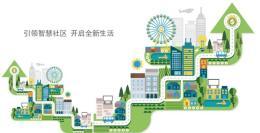 中国智慧园区市场现状及发展趋势分析