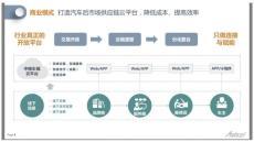 中驰车福 打造汽车后市场供应链云平台