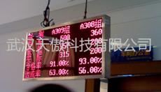 华中专业andon安灯系统-中科商务网