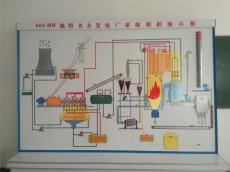 冷熱電三聯供節能模型