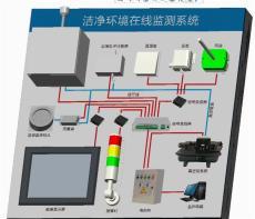 海辰藥業購在線塵埃粒子計數器傳感器