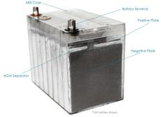 UNIVERSAL蓄电池UB-8D 12V250AH光伏发电
