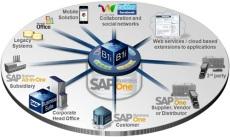 金华ERP系统 金华公司ERP管理软件 选优德普