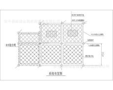 甘肅隴南GPS2主動網廠家鋼繩攔石網安裝價格