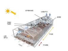太陽能污泥干化制水泥系統
