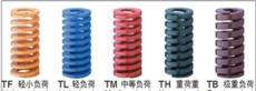 日本东发模具弹簧