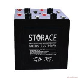 寧夏蓄雷蓄電池總銷售