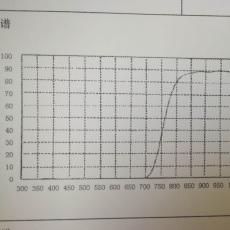 屏蔽可見光接近0透紅外線大于85的IR油墨