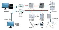 SX-M潔凈度實時在線監測系統
