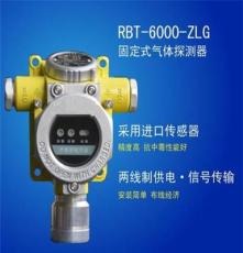 乙硫醇氣體報警器