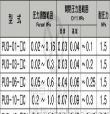 原裝進口日本UEDA植田壓力開關PU3-03-2C 貨期20天