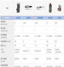 原裝進口日本showa-sokki昭和測器 2304A傳感器 海外直發