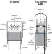 Kulite总代理稳定小型变速箱内压力传感器XTL-123G-190