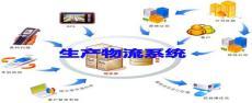 河南聚知行軟件公司丨物流倉儲管理軟件丨專