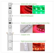 奥锐智LED灯条生产厂家