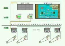 光啟KPZJ-PC皮帶機在線監控系統的技術方案