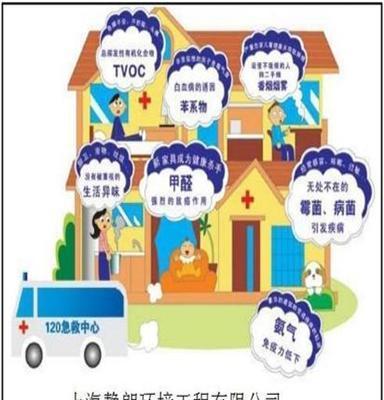 上海除甲醛、苯、TVOC等有害污染物,去除装修异味