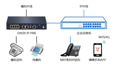 廣州批發IPPBX交換機 廣州IPPBX交換機廠家