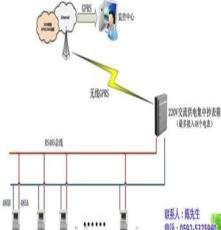 GPRS遠程抄表系統、毅仁信息技術