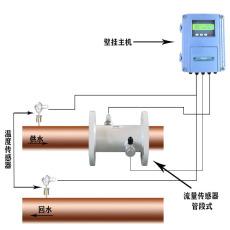 大連海峰TDS-100R管段式超聲波熱量表
