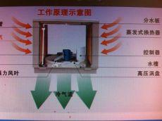 靖安县水空调井