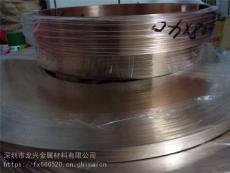 CAC801銅合金