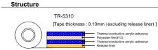 日东TR-5310热传导性胶带 NITTOTR-5321导热