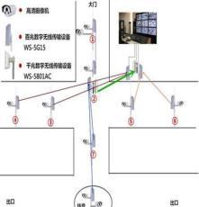 供應無線監控設備,無線傳輸,大功率,高帶寬,千兆無線網橋