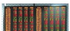 銀行大堂LED電子大屏幕生產廠家,銀行大堂LED電子大屏幕價格-廣州市最新供應