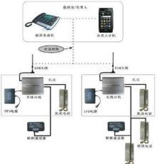 廣州廠家批發正品無線對講系統SF-800D-DF