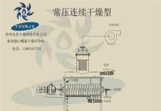 常压连续干燥型空心螺旋干燥机热源-性能