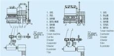 柠檬酸卧式沸腾干燥机生产厂家