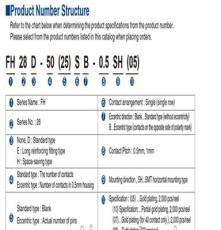 HRS廣瀨原廠FH28-10S-0.5SH(05)連接器