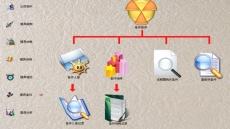 智的模具維護管理系統/企業模具管理系統