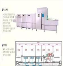 韓國進口全自動洗碗機